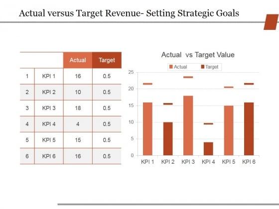 Actual Versus Target Revenue Setting Strategic Goals Ppt PowerPoint Presentation Outline Show