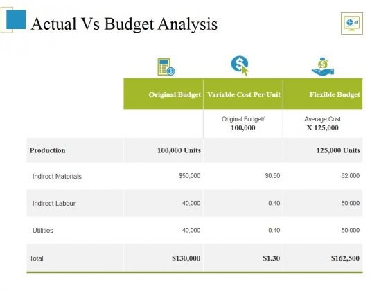 actual vs budget analysis ppt powerpoint presentation layouts