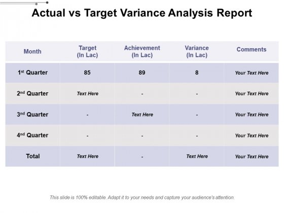 Actual Vs Target Variance Analysis Report Ppt PowerPoint Presentation File Images PDF