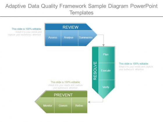 Adaptive Data Quality Framework Sample Diagram Powerpoint Templates