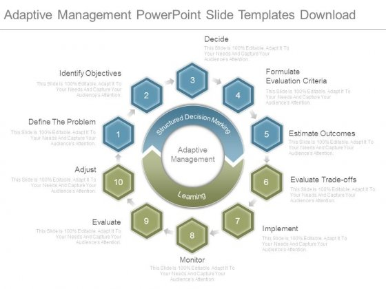 Adaptive Management Powerpoint Slide Templates Download