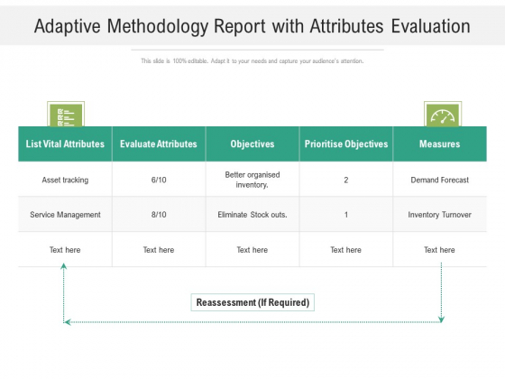 Adaptive Methodology Report With Attributes Evaluation Ppt Powerpoint Presentation Show Objects Pdf