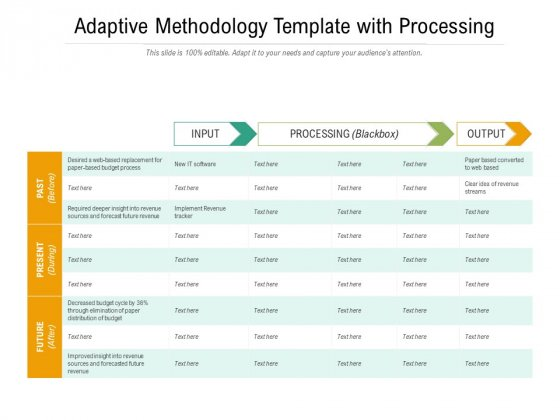 Adaptive Methodology Template With Processing Ppt Powerpoint Presentation Show Examples Pdf