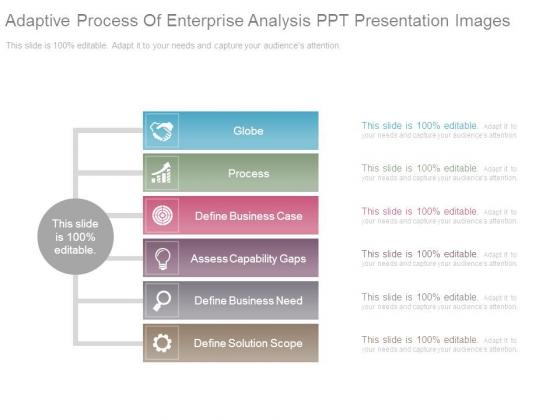 Adaptive Process Of Enterprise Analysis Ppt Presentation Images