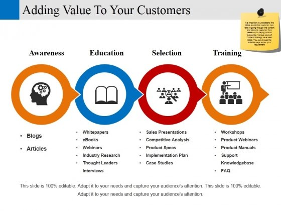 adding value to your customers ppt powerpoint presentation styles portfolio