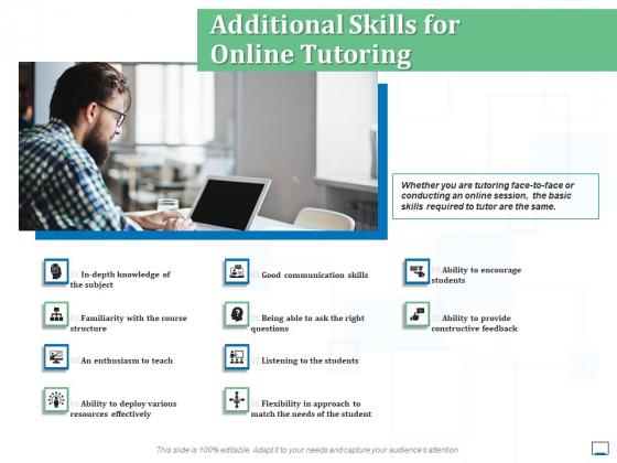 Additional Skills For Online Tutoring Ppt Infographics Vector PDF