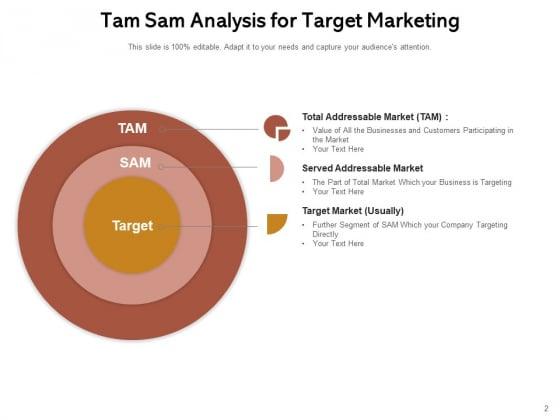 Addressable_Market_Size_Marketing_Analysis_Ppt_PowerPoint_Presentation_Complete_Deck_Slide_2