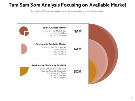 Addressable_Market_Size_Marketing_Analysis_Ppt_PowerPoint_Presentation_Complete_Deck_Slide_3
