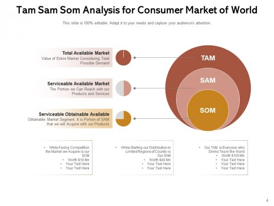 Addressable_Market_Size_Marketing_Analysis_Ppt_PowerPoint_Presentation_Complete_Deck_Slide_4