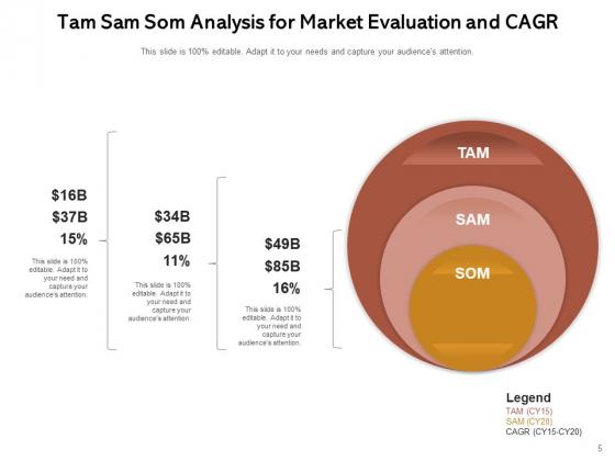 Addressable_Market_Size_Marketing_Analysis_Ppt_PowerPoint_Presentation_Complete_Deck_Slide_5