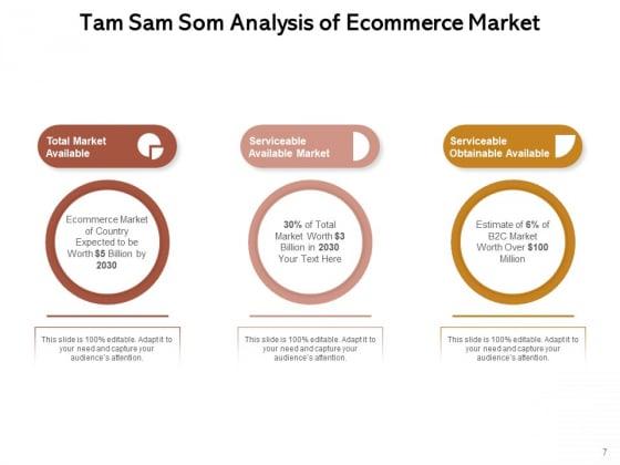 Addressable_Market_Size_Marketing_Analysis_Ppt_PowerPoint_Presentation_Complete_Deck_Slide_7