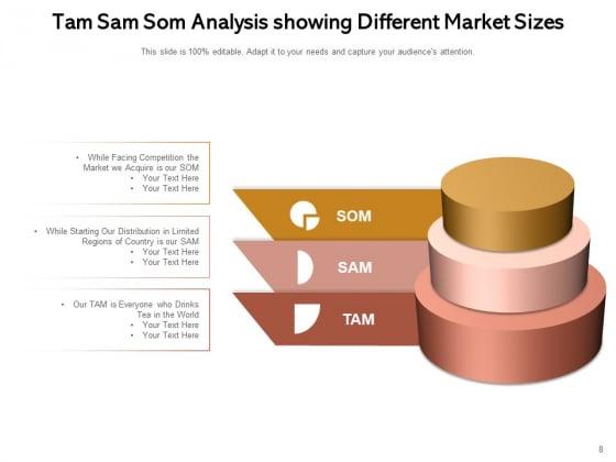 Addressable_Market_Size_Marketing_Analysis_Ppt_PowerPoint_Presentation_Complete_Deck_Slide_8