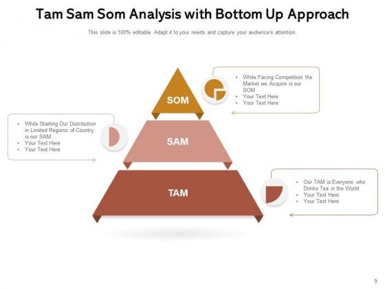 Addressable_Market_Size_Marketing_Analysis_Ppt_PowerPoint_Presentation_Complete_Deck_Slide_9