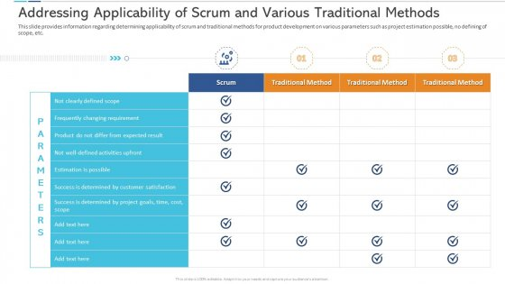 Addressing Applicability Of Scrum And Various Traditional Methods Elements PDF