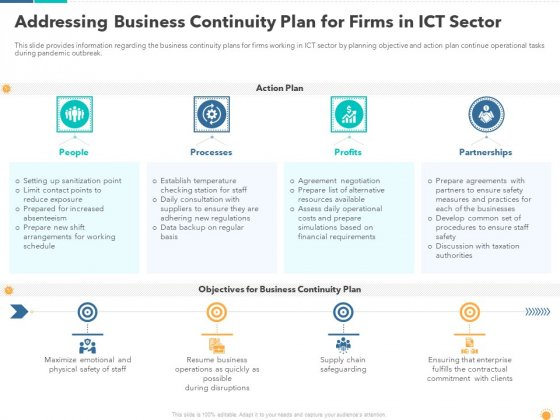 Addressing Business Continuity Plan For Firms In Ict Sector Information PDF
