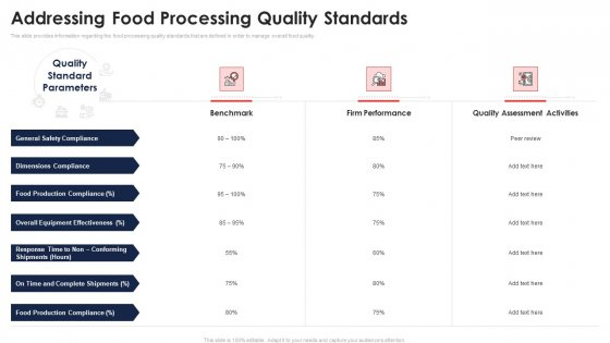 Addressing Food Processing Quality Standards Application Of Quality Management For Food Processing Companies Rules PDF