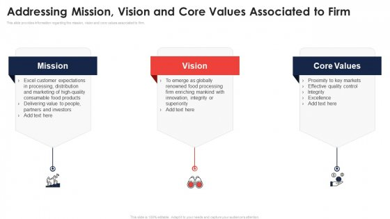 Addressing Mission Vision And Core Values Associated To Firm Application Of Quality Management For Food Processing Companies Sample PDF