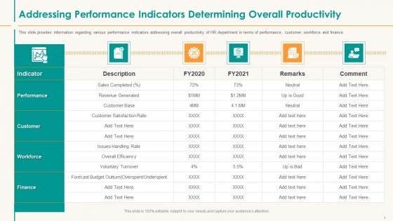 Addressing_Performance_Indicators_Determining_Overall_Productivity_Download_PDF_Slide_1