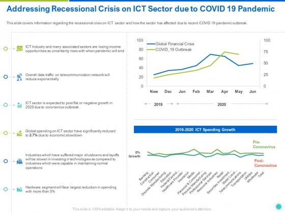 Addressing_Recessional_Crisis_On_ICT_Sector_Due_To_COVID_19_Pandemic_Ppt_Gallery_Vector_PDF_Slide_1
