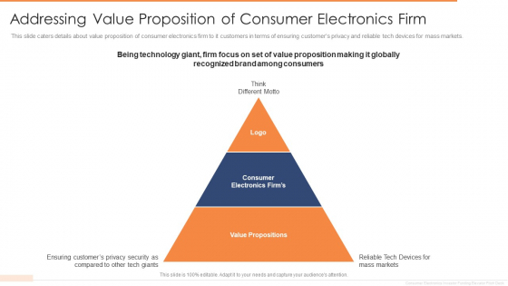 Addressing Value Proposition Of Consumer Electronics Firm Ppt Infographics Infographics PDF