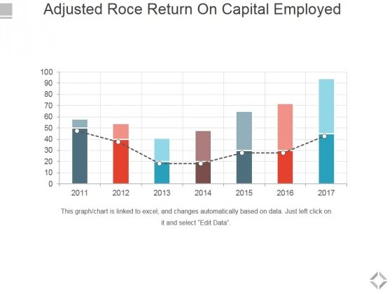 Adjusted Roce Return On Capital Employed Template 1 Ppt PowerPoint Presentation Layouts Themes