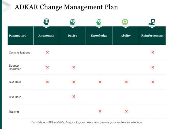 Adkar Change Management Plan Ppt PowerPoint Presentation Inspiration Pictures