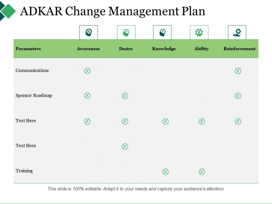Adkar Change Management Plan Ppt PowerPoint Presentation Pictures Inspiration