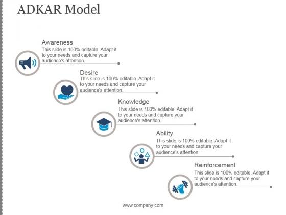 Adkar Model Template 1 Ppt PowerPoint Presentation Introduction