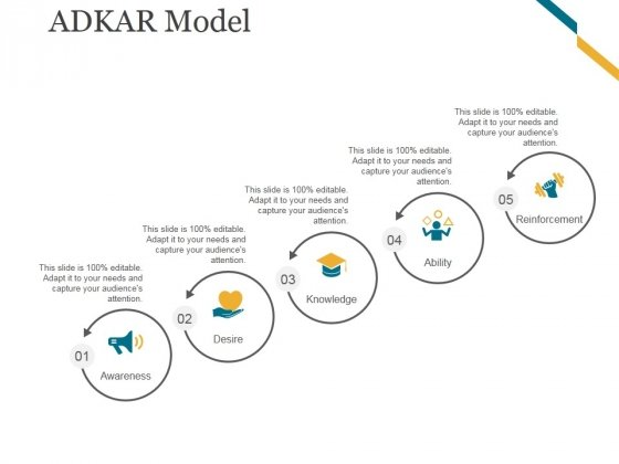 Adkar Model Template 2 Ppt PowerPoint Presentation Model