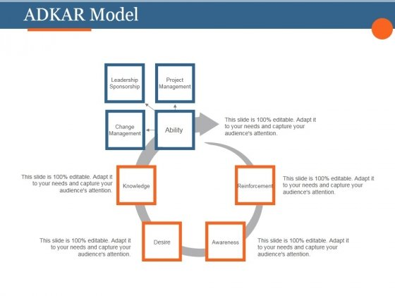 Adkar Model Template 2 Ppt PowerPoint Presentation Rules
