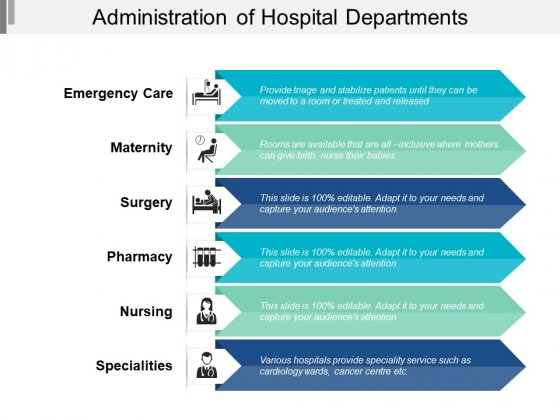 Administration Of Hospital Departments Ppt PowerPoint Presentation Visual Aids Outline