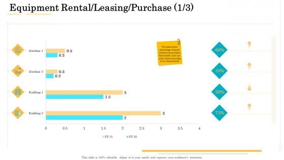 Administrative Regulation Equipment Rental Leasing Purchase Machine Ppt PowerPoint Presentation Model Outline PDF