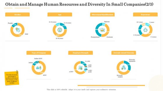 Administrative Regulation Obtain And Manage Human Resources And Diversity In Small Companies Experience Background PDF