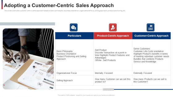Adopting A Customer Centric Sales Approach Ppt Styles Example PDF