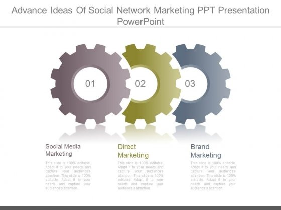 Advance Ideas Of Social Network Marketing Ppt Presentation Powerpoint