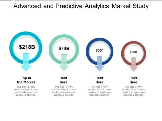 Advanced And Predictive Analytics Market Study Ppt PowerPoint Presentation Gallery Ideas
