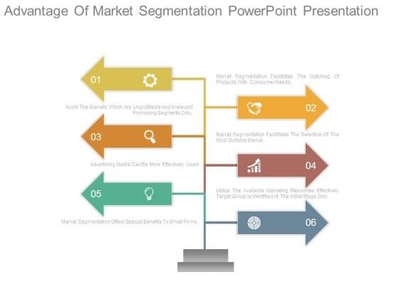 Advantage Of Market Segmentation Powerpoint Presentation