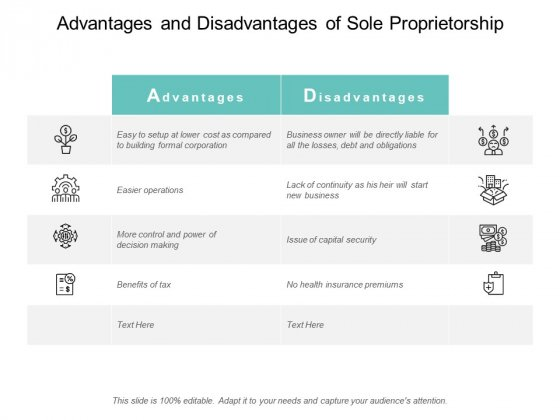 Advantages And Disadvantages Of Sole Proprietorship Ppt PowerPoint Presentation Professional Themes