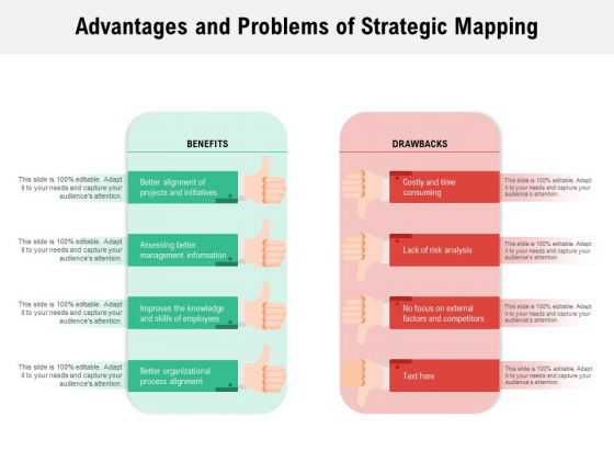 Advantages And Problems Of Strategic Mapping Ppt PowerPoint Presentation Layouts Graphics PDF