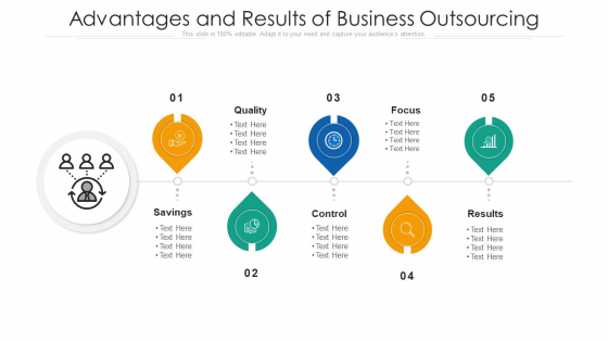 Advantages And Results Of Business Outsourcing Ppt PowerPoint Presentation File Visuals PDF