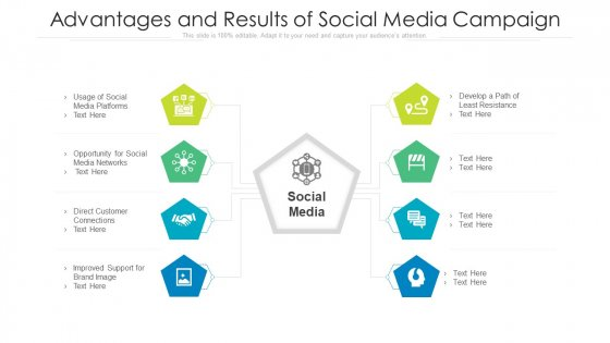 Advantages And Results Of Social Media Campaign Ppt PowerPoint Presentation Gallery Images PDF