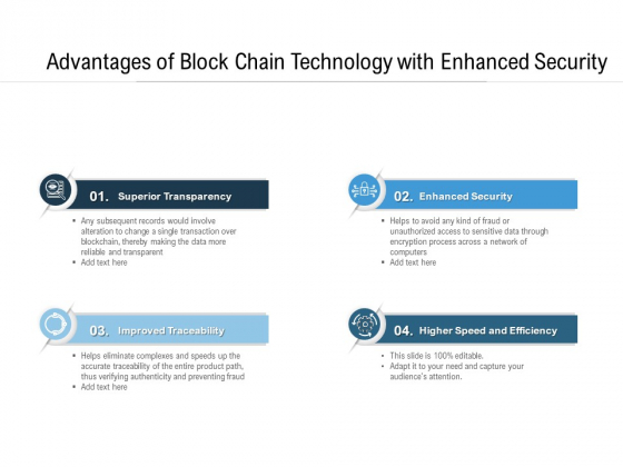 Advantages Of Block Chain Technology With Enhanced Security Ppt PowerPoint Presentation Gallery Good PDF