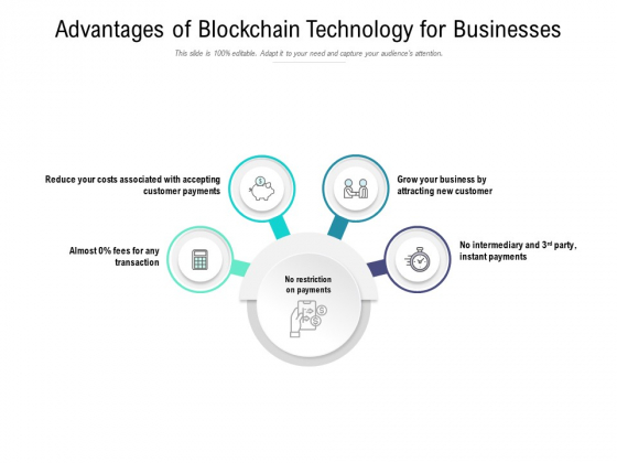 Advantages Of Blockchain Technology For Businesses Ppt PowerPoint Presentation Portfolio Diagrams