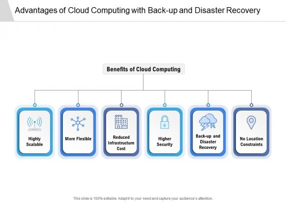 Advantages Of Cloud Computing With Back Up And Disaster Recovery Ppt PowerPoint Presentation Icon Example PDF
