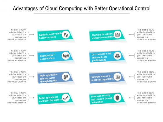 Advantages Of Cloud Computing With Better Operational Control Ppt PowerPoint Presentation Styles Samples PDF