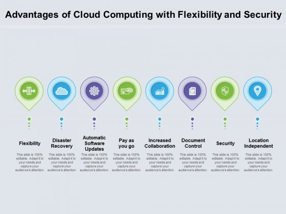 Advantages Of Cloud Computing With Flexibility And Security Ppt PowerPoint Presentation Portfolio Format PDF