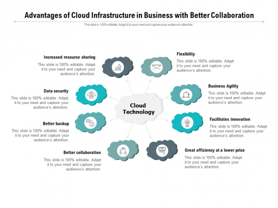 Advantages Of Cloud Infrastructure In Business With Better Collaboration Ppt PowerPoint Presentation Slides Graphics