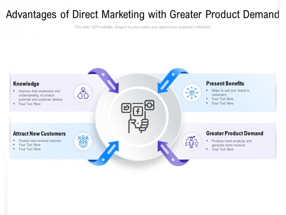 Advantages Of Direct Marketing With Greater Product Demand Ppt PowerPoint Presentation Layouts Background Designs