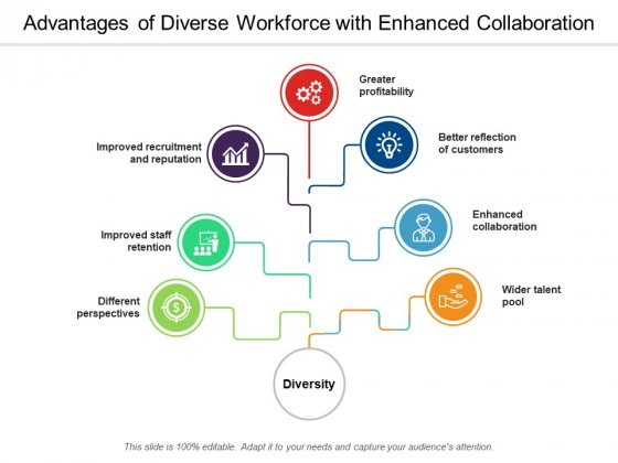 Advantages Of Diverse Workforce With Enhanced Collaboration Ppt PowerPoint Presentation Ideas Portfolio