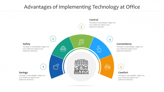 Advantages Of Implementing Technology At Office Ppt Infographic Template Graphic Tips PDF